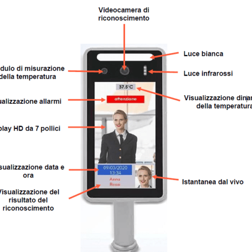 thermoscan controllo accessi